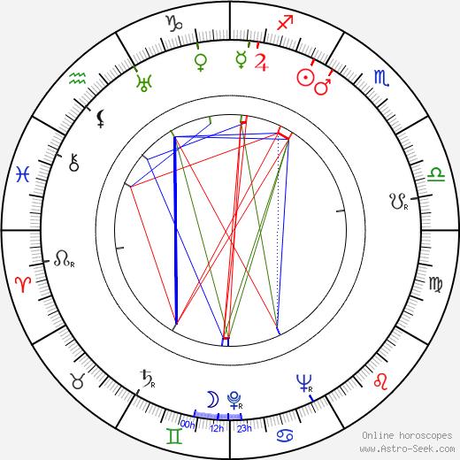 Ойген Йорк Eugen York день рождения гороскоп, Eugen York Натальная карта онлайн