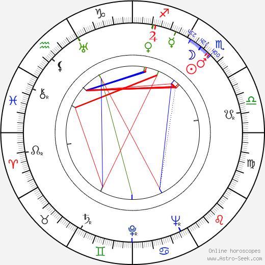 František Braun astro natal birth chart, František Braun horoscope, astrology