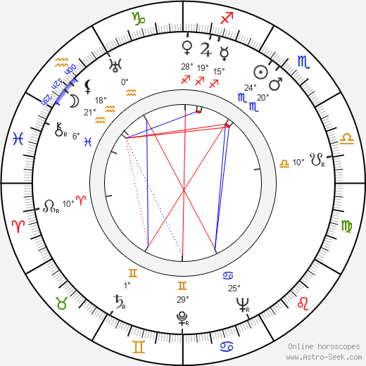 George Petrie birth chart, biography, wikipedia 2019, 2020