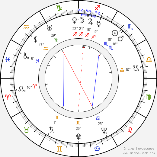 Hal Hopper birth chart, biography, wikipedia 2019, 2020