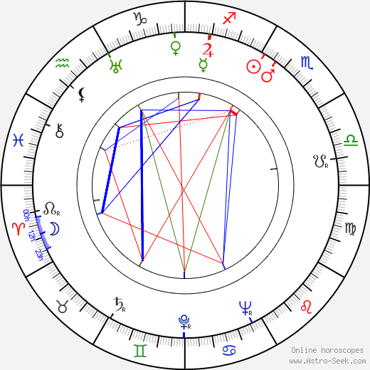 Israel Cohen tema natale, oroscopo, Israel Cohen oroscopi gratuiti, astrologia