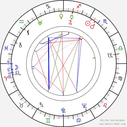 Jiří Štuchal tema natale, oroscopo, Jiří Štuchal oroscopi gratuiti, astrologia