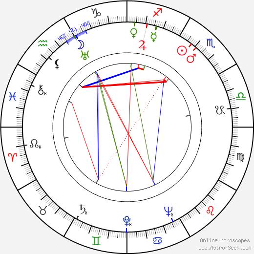 Peggy Cartwright день рождения гороскоп, Peggy Cartwright Натальная карта онлайн