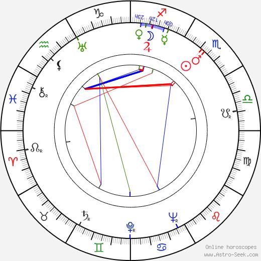 Rolf Blomberg tema natale, oroscopo, Rolf Blomberg oroscopi gratuiti, astrologia