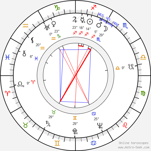 Aimo Paapio birth chart, biography, wikipedia 2019, 2020