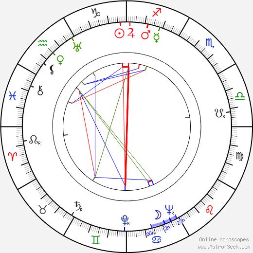 Constance Cox день рождения гороскоп, Constance Cox Натальная карта онлайн
