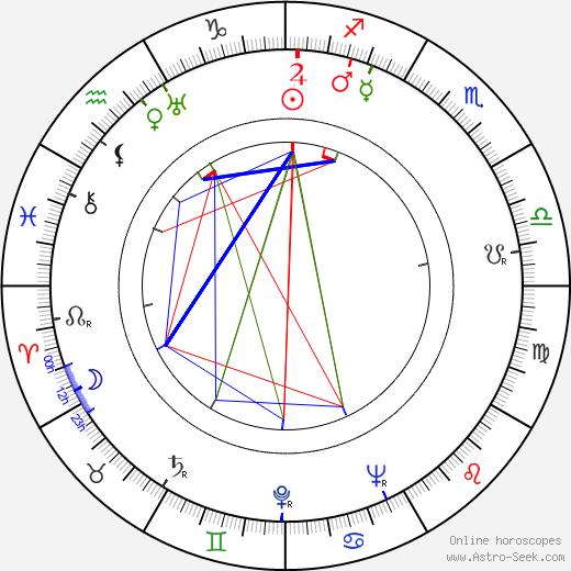 Esko Tuomi день рождения гороскоп, Esko Tuomi Натальная карта онлайн