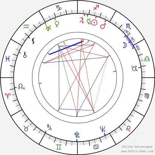 Keisuke Kinoshita tema natale, oroscopo, Keisuke Kinoshita oroscopi gratuiti, astrologia