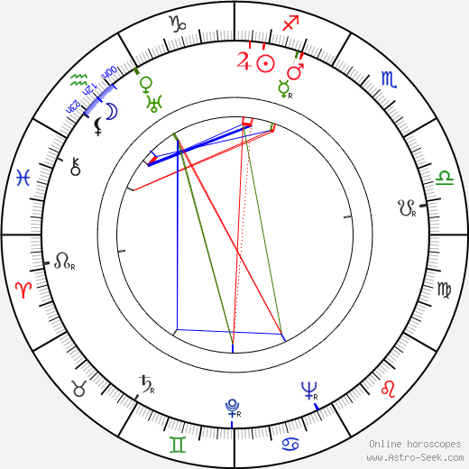 Luiz Gonzaga birth chart, Luiz Gonzaga astro natal horoscope, astrology