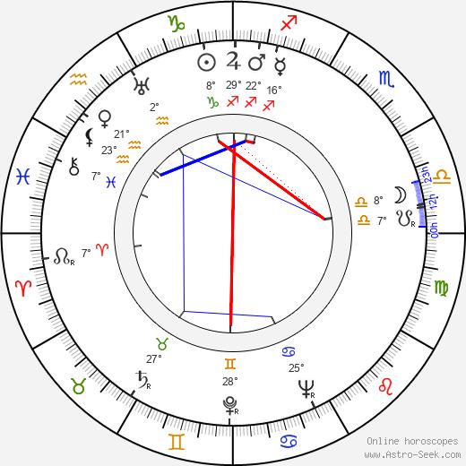 Nancy Coleman tema natale, biography, Biografia da Wikipedia 2019, 2020