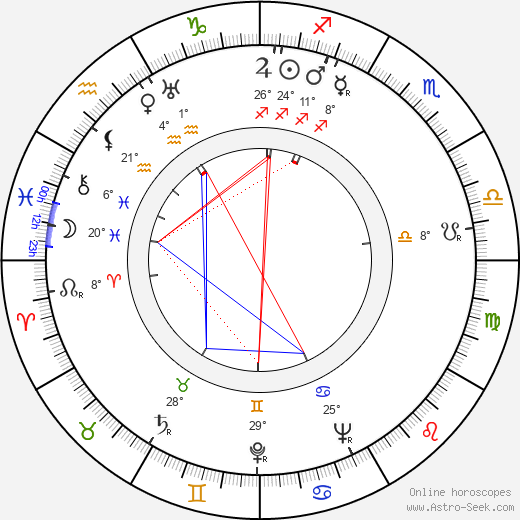 Robert Berri birth chart, biography, wikipedia 2019, 2020