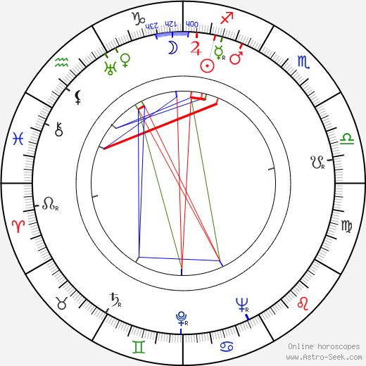 Tetsuji Takechi astro natal birth chart, Tetsuji Takechi horoscope, astrology