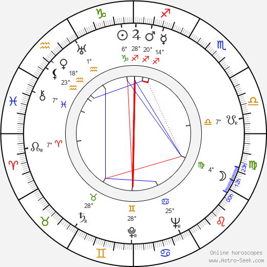 Teuvo Aura birth chart, biography, wikipedia 2019, 2020