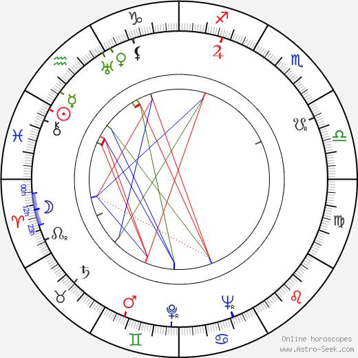 Arline Judge birth chart, Arline Judge astro natal horoscope, astrology