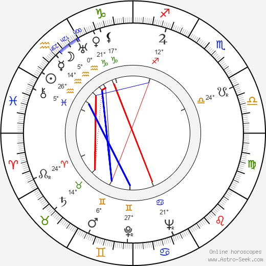 Assia Noris birth chart, biography, wikipedia 2018, 2019