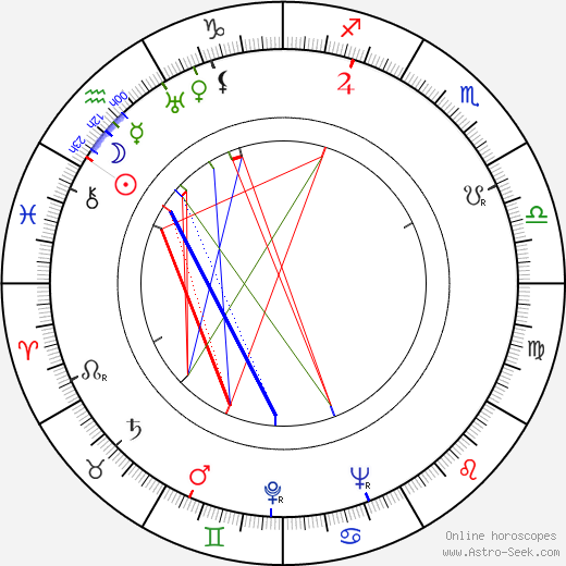 Clifford Evans astro natal birth chart, Clifford Evans horoscope, astrology