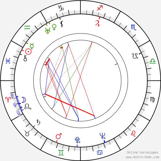 Eino Heino tema natale, oroscopo, Eino Heino oroscopi gratuiti, astrologia
