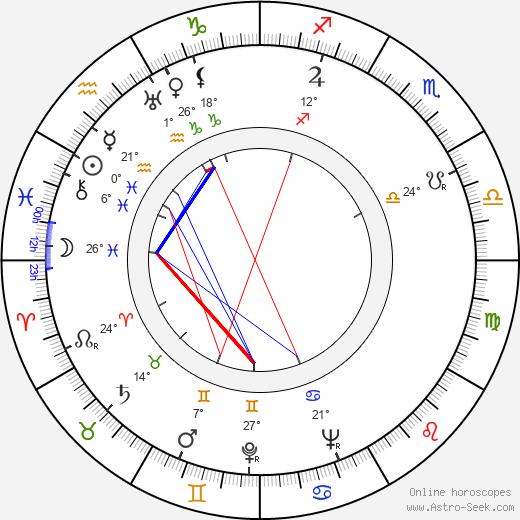 Gerald Cross tema natale, biography, Biografia da Wikipedia 2020, 2021