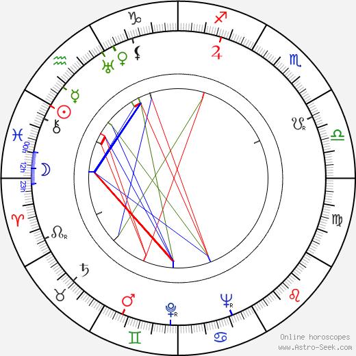 Gerald Cross tema natale, oroscopo, Gerald Cross oroscopi gratuiti, astrologia