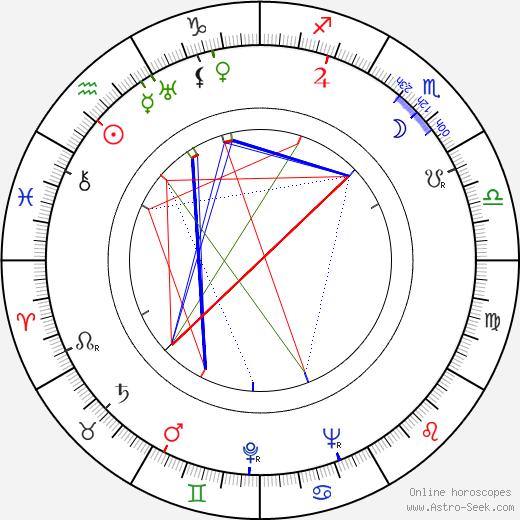 Ilse Stobrawa день рождения гороскоп, Ilse Stobrawa Натальная карта онлайн