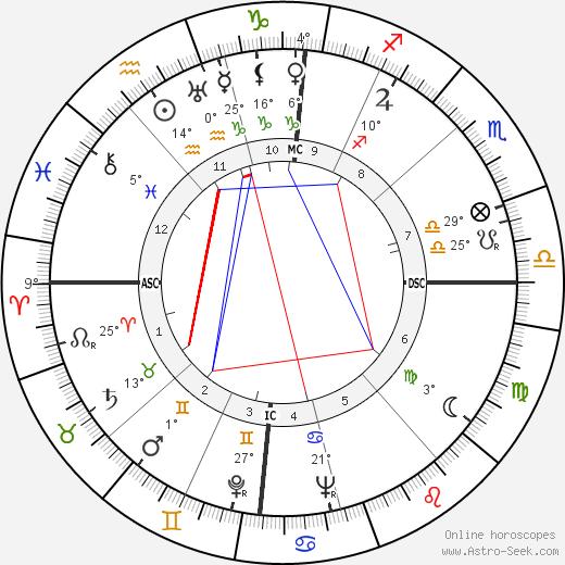 Jean Herold-Paquis birth chart, biography, wikipedia 2020, 2021