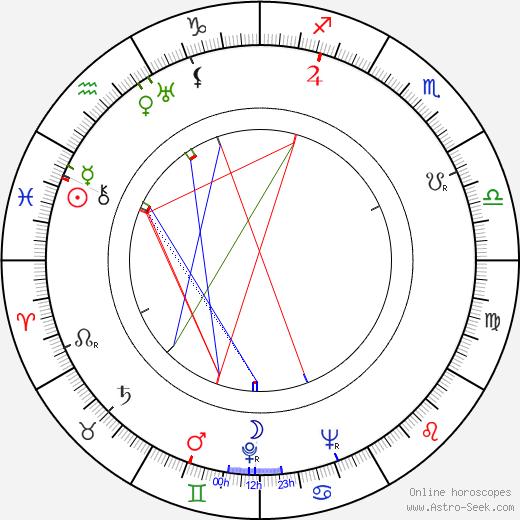 Kerttu Krohn день рождения гороскоп, Kerttu Krohn Натальная карта онлайн