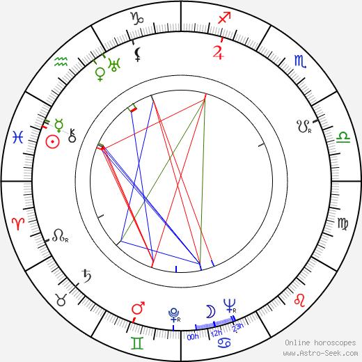 Kullervo Kalske astro natal birth chart, Kullervo Kalske horoscope, astrology