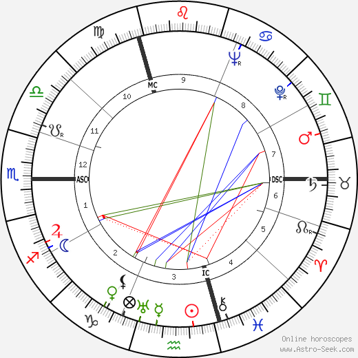 Lycette Darsonval день рождения гороскоп, Lycette Darsonval Натальная карта онлайн