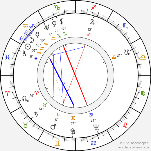 Peter Mosbacher birth chart, biography, wikipedia 2019, 2020
