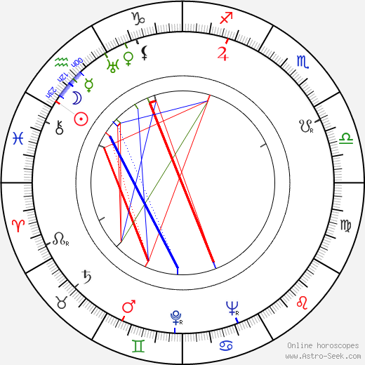 Peter Mosbacher astro natal birth chart, Peter Mosbacher horoscope, astrology