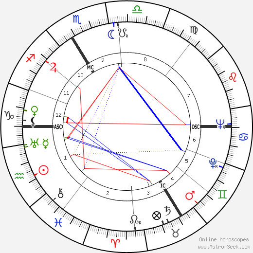 René Wheeler astro natal birth chart, René Wheeler horoscope, astrology