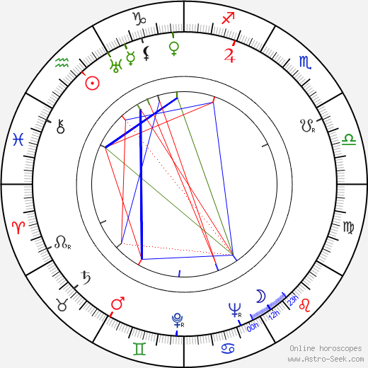 Stefan Schnabel birth chart, Stefan Schnabel astro natal horoscope, astrology