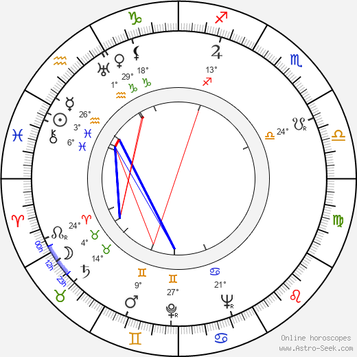 Truda Grosslichtová birth chart, biography, wikipedia 2019, 2020