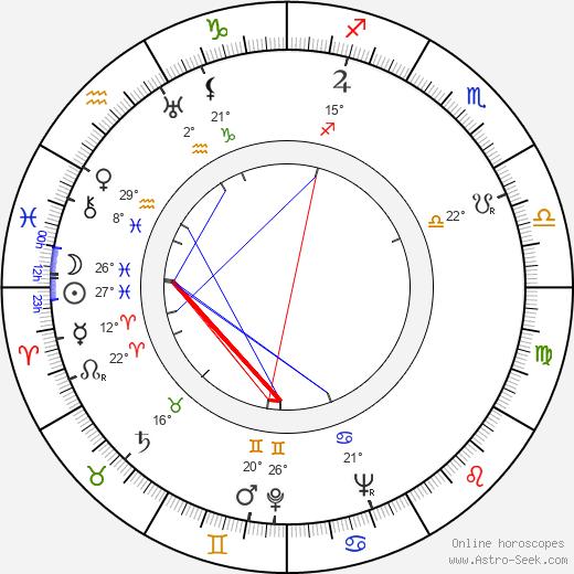 Art Gilmore birth chart, biography, wikipedia 2019, 2020