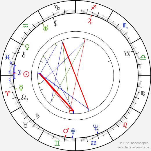 Art Gilmore astro natal birth chart, Art Gilmore horoscope, astrology