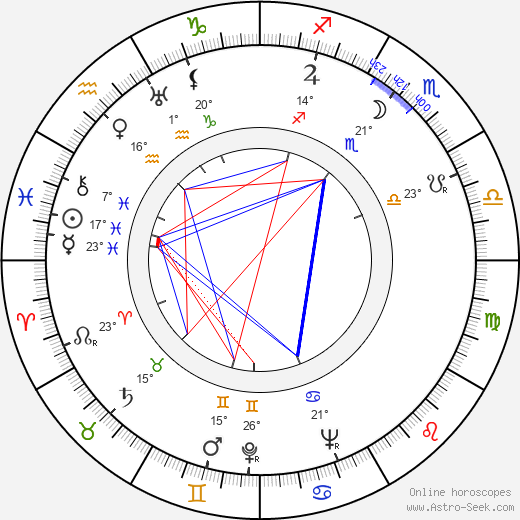 Fred Griffiths birth chart, biography, wikipedia 2020, 2021