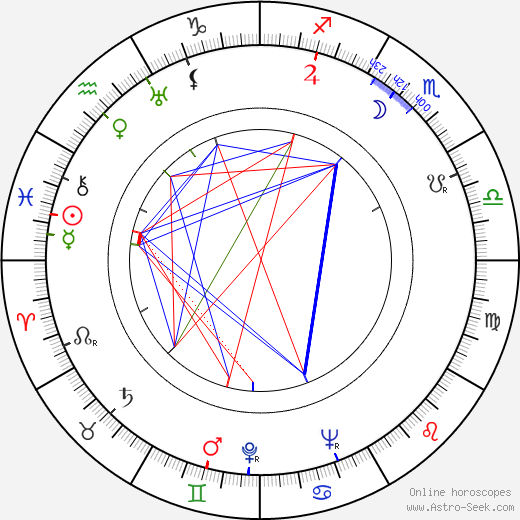 Fred Griffiths astro natal birth chart, Fred Griffiths horoscope, astrology