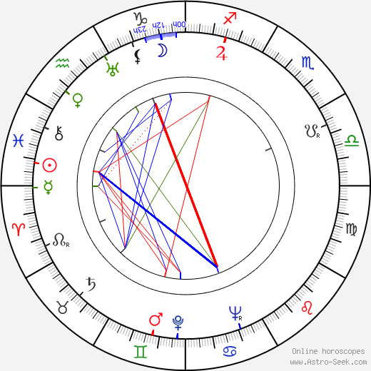 Jiří Traxler день рождения гороскоп, Jiří Traxler Натальная карта онлайн