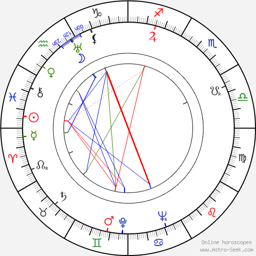 Karel Pavlík astro natal birth chart, Karel Pavlík horoscope, astrology