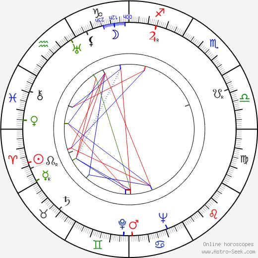 Aída Villadeamigo birth chart, Aída Villadeamigo astro natal horoscope, astrology