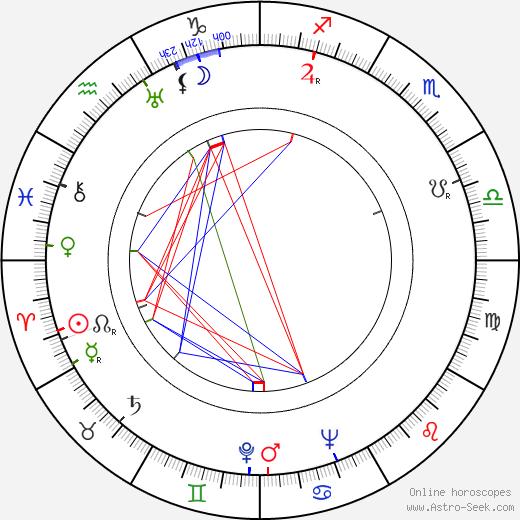 Eija Hiltunen день рождения гороскоп, Eija Hiltunen Натальная карта онлайн