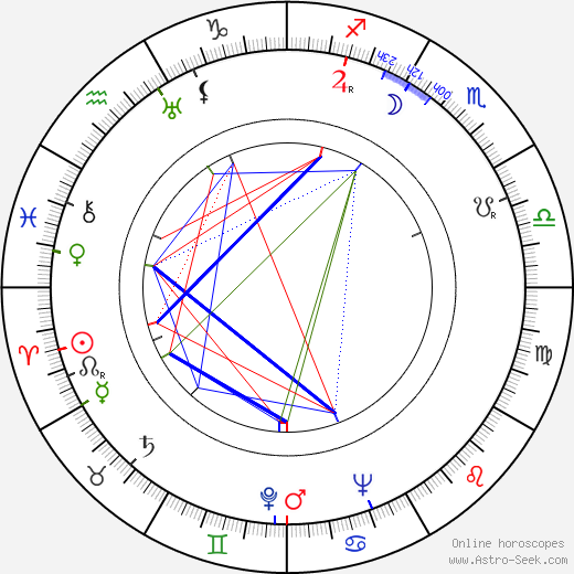 Emilio Tuero birth chart, Emilio Tuero astro natal horoscope, astrology