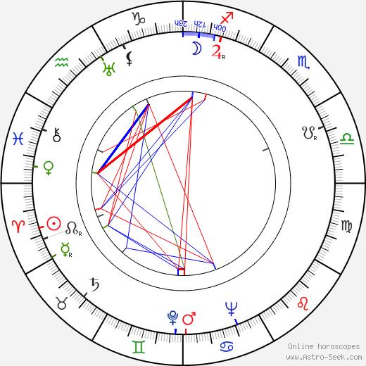 Gabriela Třešňáková день рождения гороскоп, Gabriela Třešňáková Натальная карта онлайн