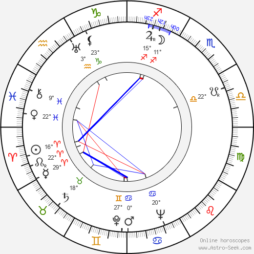 Georges Rollin birth chart, biography, wikipedia 2020, 2021