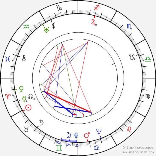 Lea Rihte astro natal birth chart, Lea Rihte horoscope, astrology