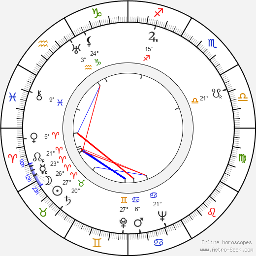 Mártha Eggerth birth chart, biography, wikipedia 2019, 2020