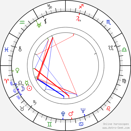 Mártha Eggerth astro natal birth chart, Mártha Eggerth horoscope, astrology