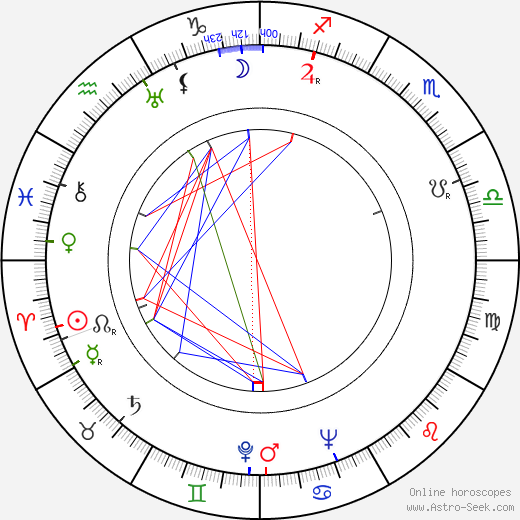 Walentin Chorell astro natal birth chart, Walentin Chorell horoscope, astrology