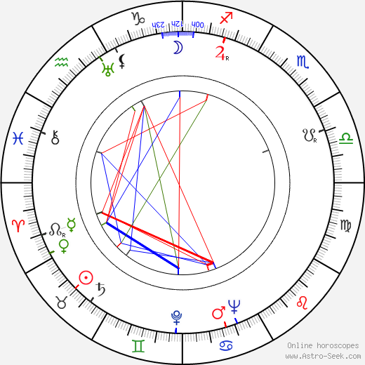 Adolf Chronicki день рождения гороскоп, Adolf Chronicki Натальная карта онлайн