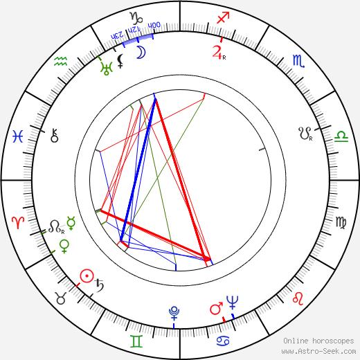 Bill Quinn astro natal birth chart, Bill Quinn horoscope, astrology